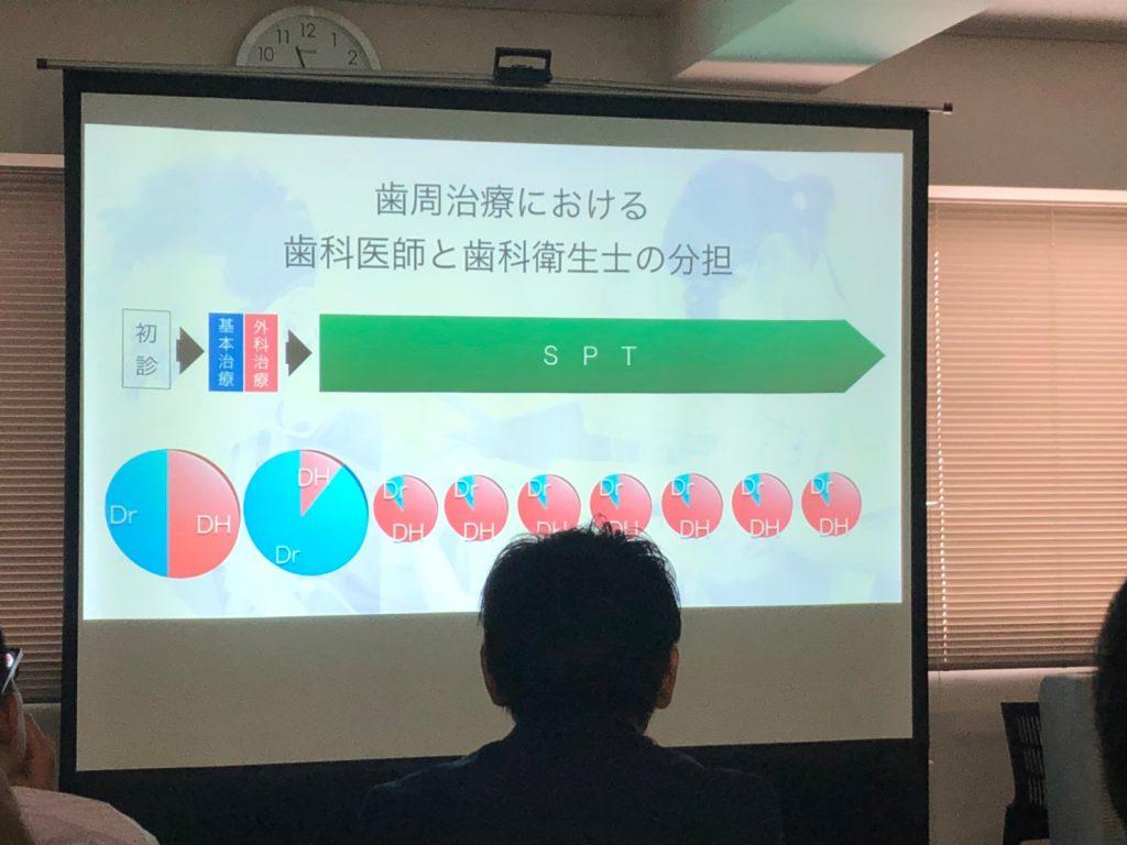 大阪・梅田の歯医者 カツベ歯科クリニックLGSPでの勉強会風景